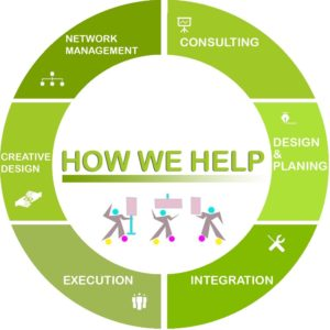 DSS_HOW-WE-HELP